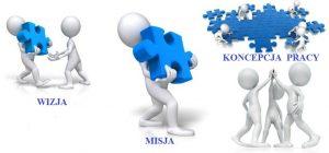 misja-i-wizja-szkoly
