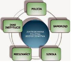 polityka2
