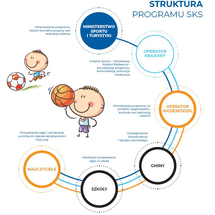 _struktura-programu